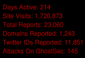 GhostSec2